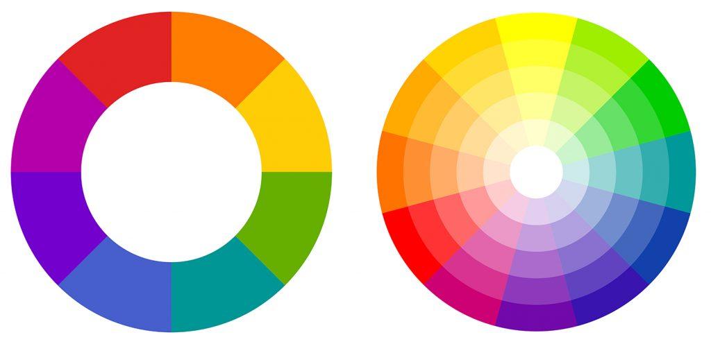 alegerea culorilor potrivite - roata culorilor