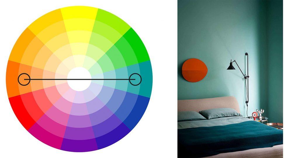 alegerea culorilor potrivite - turcoaz - oranj