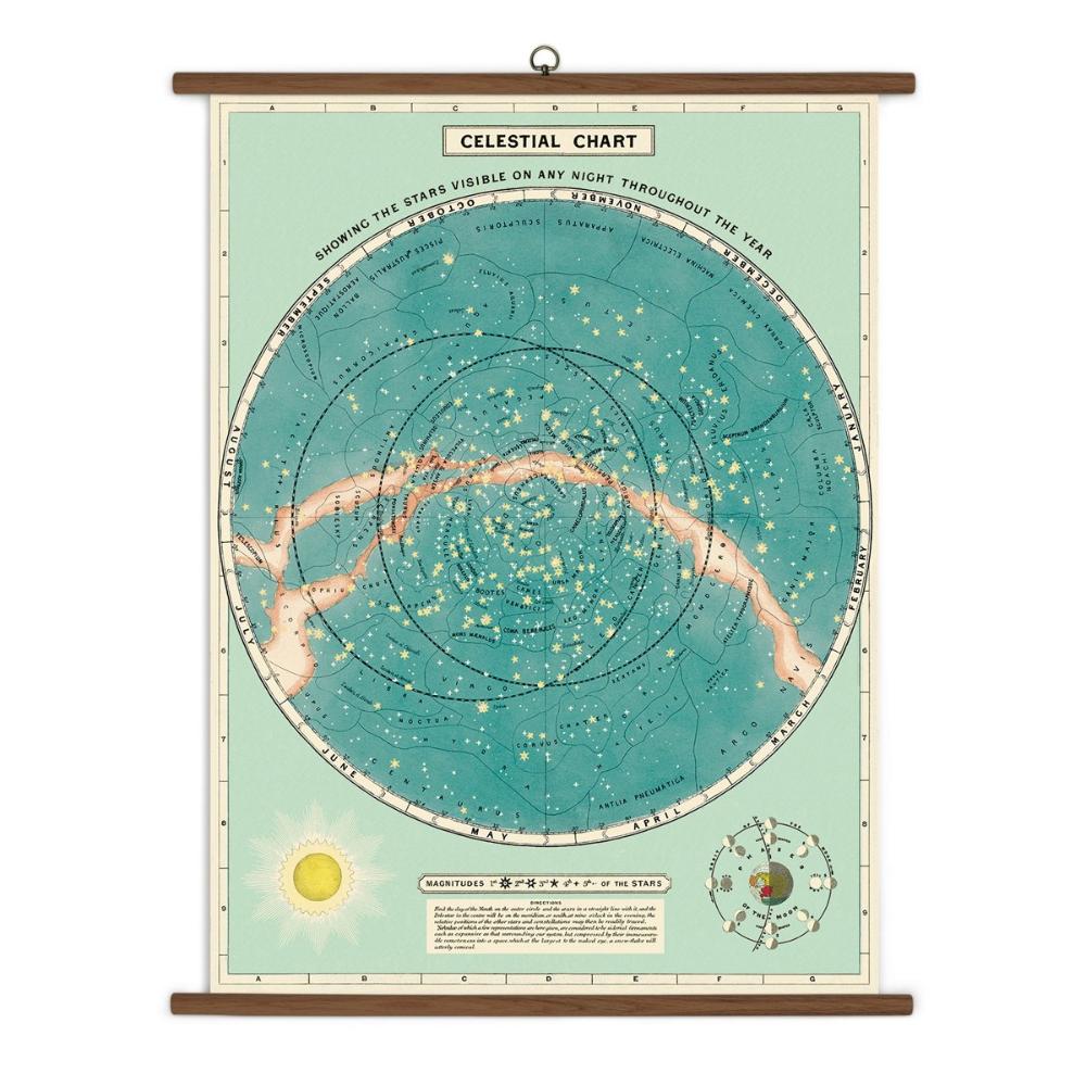 poster celestial chart